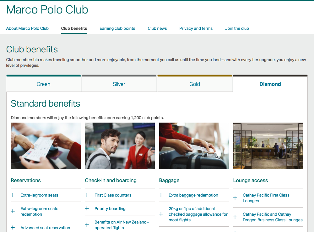 marco polo club travel hacks air miles